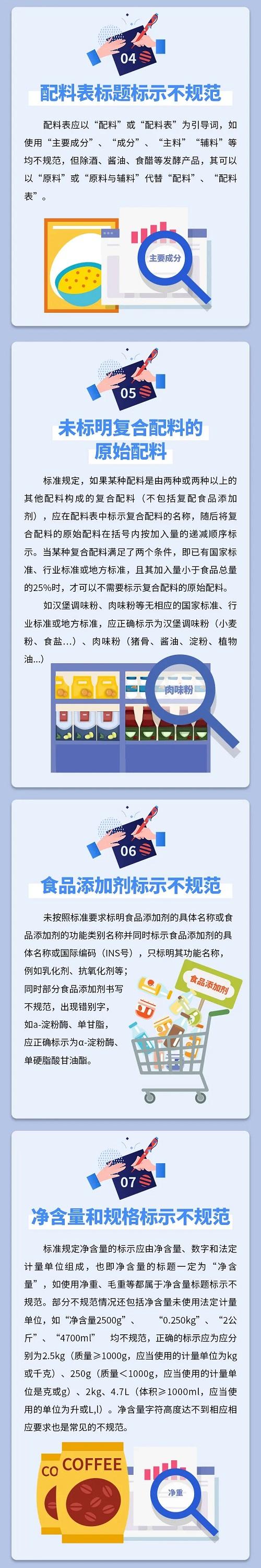 創食安示范城,做幸福榕城人 | 預包裝食品標簽常見的11個錯誤